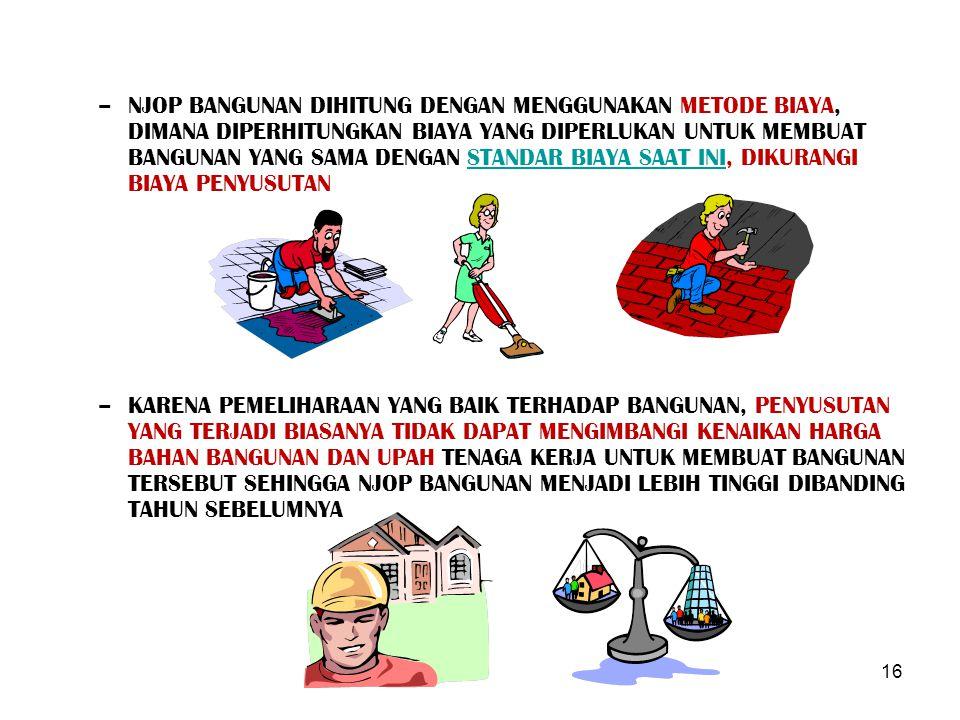 16 –NJOP BANGUNAN DIHITUNG DENGAN MENGGUNAKAN METODE BIAYA, DIMANA DIPERHITUNGKAN BIAYA YANG DIPERLUKAN UNTUK MEMBUAT BANGUNAN YANG SAMA DENGAN STANDAR BIAYA SAAT INI, DIKURANGI BIAYA PENYUSUTANSTANDAR BIAYA SAAT INI –KARENA PEMELIHARAAN YANG BAIK TERHADAP BANGUNAN, PENYUSUTAN YANG TERJADI BIASANYA TIDAK DAPAT MENGIMBANGI KENAIKAN HARGA BAHAN BANGUNAN DAN UPAH TENAGA KERJA UNTUK MEMBUAT BANGUNAN TERSEBUT SEHINGGA NJOP BANGUNAN MENJADI LEBIH TINGGI DIBANDING TAHUN SEBELUMNYA