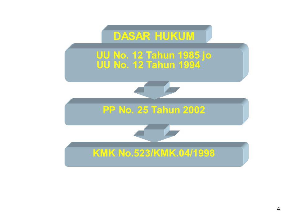 4 DASAR HUKUM UU No. 12 Tahun 1985 jo UU No. 12 Tahun 1994 PP No.