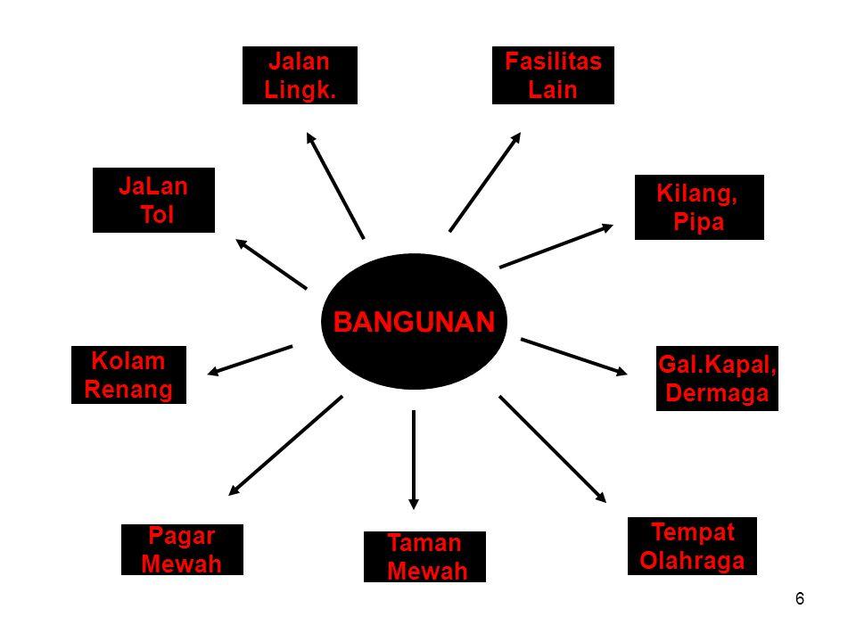 6 BANGUNAN Jalan Lingk.