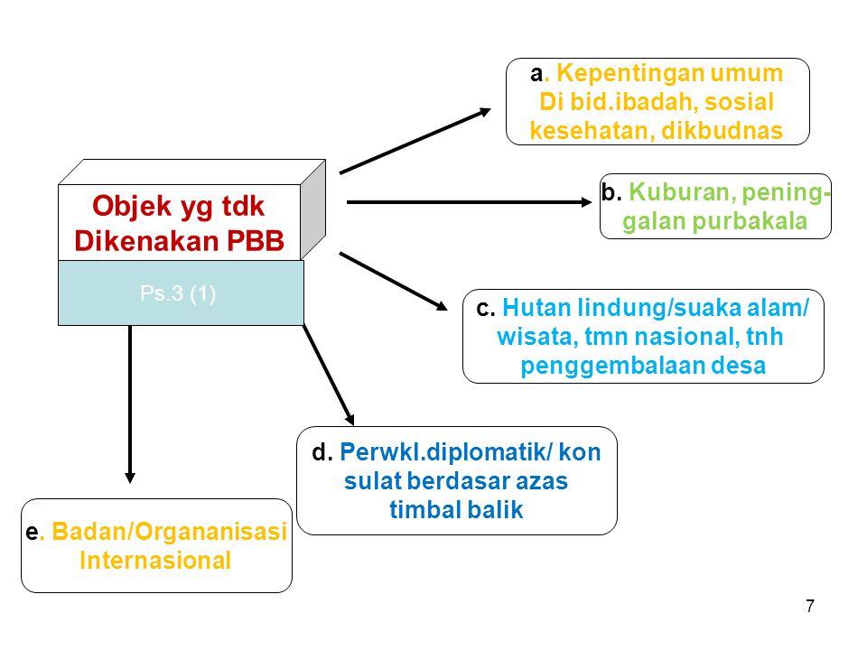7 Objek yg tdk Dikenakan PBB a. Kepentingan umum Di bid.ibadah, sosial kesehatan, dikbudnas b.