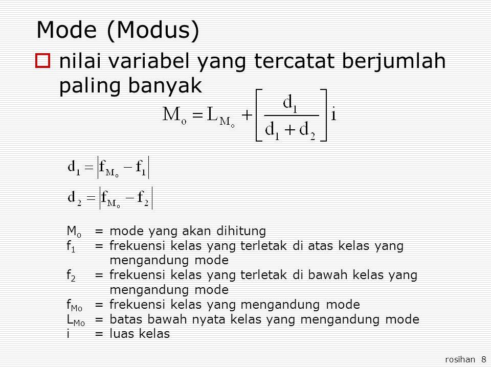 rosihan 8 Mode (Modus)  nilai variabel yang tercatat berjumlah paling banyak M o =mode yang akan dihitung f 1 =frekuensi kelas yang terletak di atas kelas yang mengandung mode f 2 =frekuensi kelas yang terletak di bawah kelas yang mengandung mode f Mo =frekuensi kelas yang mengandung mode L Mo =batas bawah nyata kelas yang mengandung mode i=luas kelas