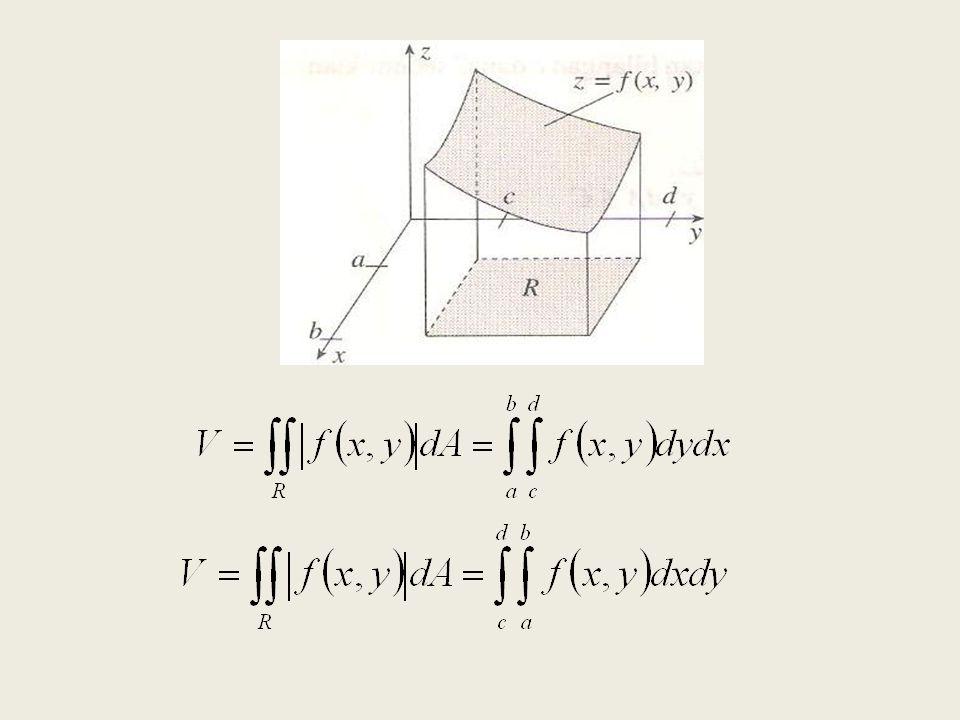 INTEGRAL LIPAT  Integral Berulang Kita dapat menginterprestasikan integral lipat dua sebagai volume V dari benda padat dibawah permukaan Z = f (x,y )