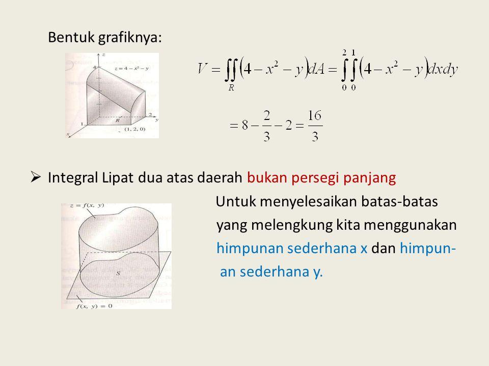 Soal-2 3 4. Tentukan volume suatu benda padat yang terletak dibawah permukaan dan diatas persegi panjang