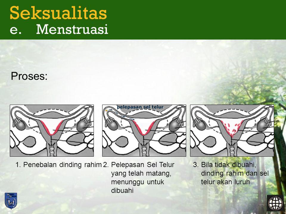 Seksualitas e. Menstruasi Proses: 1. Penebalan dinding rahim2. Pelepasan Sel Telur yang telah matang, menunggu untuk dibuahi 3. Bila tidak dibuahi, di