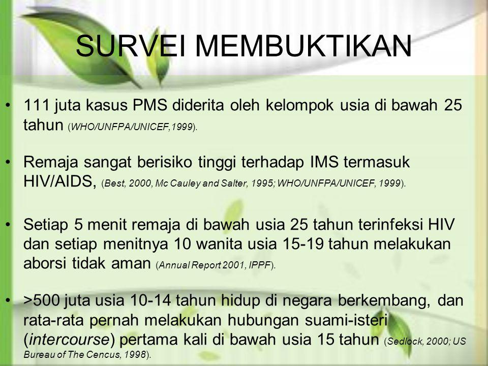 SURVEI MEMBUKTIKAN •111 juta kasus PMS diderita oleh kelompok usia di bawah 25 tahun (WHO/UNFPA/UNICEF,1999). •Remaja sangat berisiko tinggi terhadap