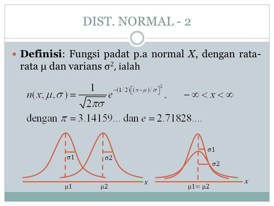 DIST. NORMAL - 2  Definisi: Fungsi padat p.a normal X, dengan rata- rata μ dan varians σ 2, ialah σ1σ1 μ1μ1 σ2σ2 μ2μ2 x σ1σ1 μ1= μ2 σ2σ2 x
