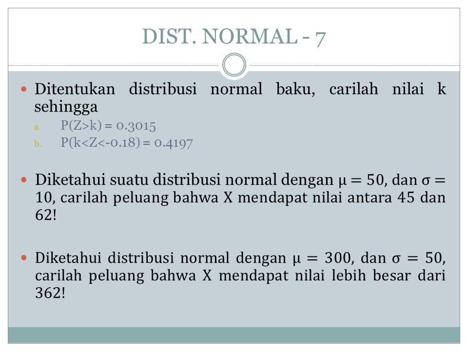 DIST. NORMAL - 7  Ditentukan distribusi normal baku, carilah nilai k sehingga a. P(Z>k) = 0.3015 b. P(k<Z<-0.18) = 0.4197  Diketahui suatu distribus