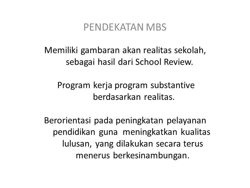 Memiliki gambaran akan realitas sekolah, sebagai hasil dari School Review.