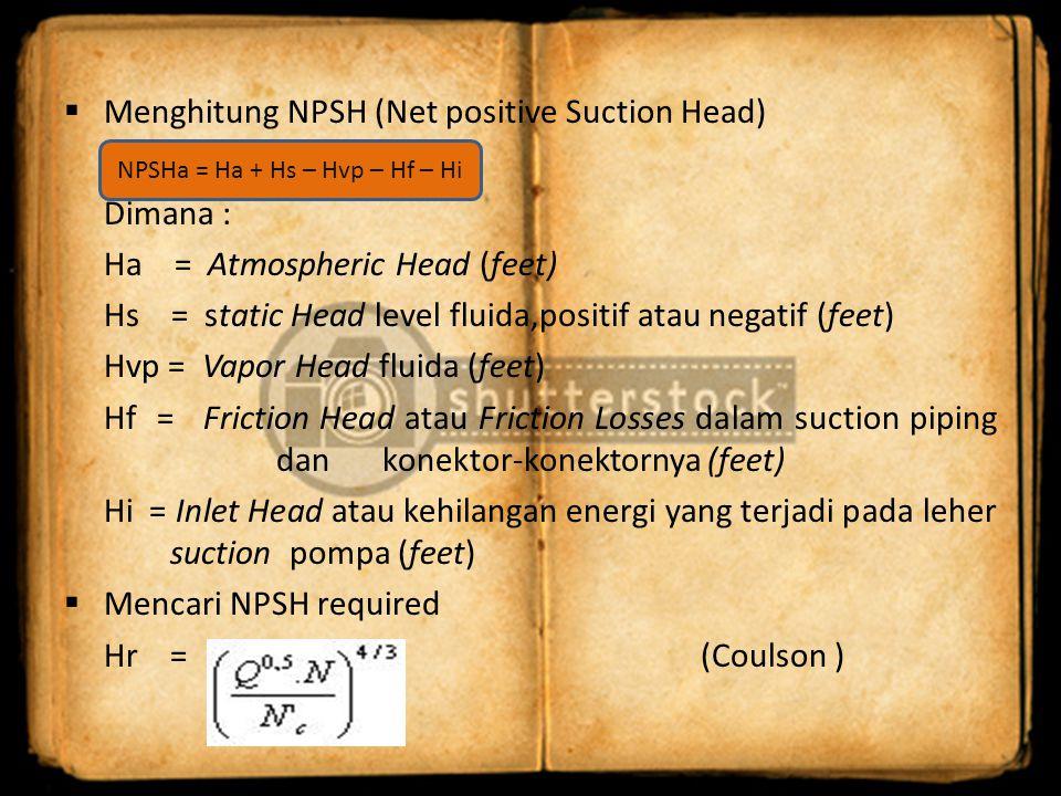  Menghitung NPSH (Net positive Suction Head) Dimana : Ha = Atmospheric Head (feet) Hs = static Head level fluida,positif atau negatif (feet) Hvp = Va