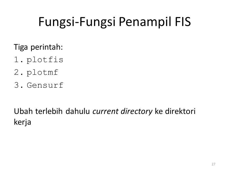 Fungsi-Fungsi Penampil FIS Tiga perintah: 1.plotfis 2.plotmf 3.Gensurf Ubah terlebih dahulu current directory ke direktori kerja 27