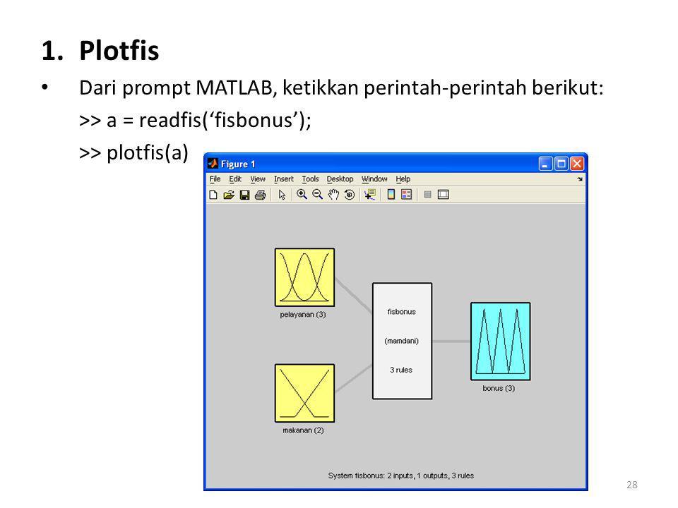 1.Plotfis • Dari prompt MATLAB, ketikkan perintah-perintah berikut: >> a = readfis('fisbonus'); >> plotfis(a) 28