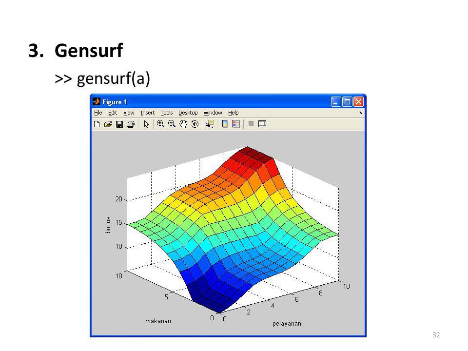 3.Gensurf >> gensurf(a) 32