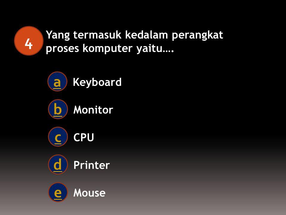 Jenis monitor pada gambar di bawah ini adalah… 3 CRT a Cembung b Cekung c LCD d Monitor TV e Model Monitor LCD