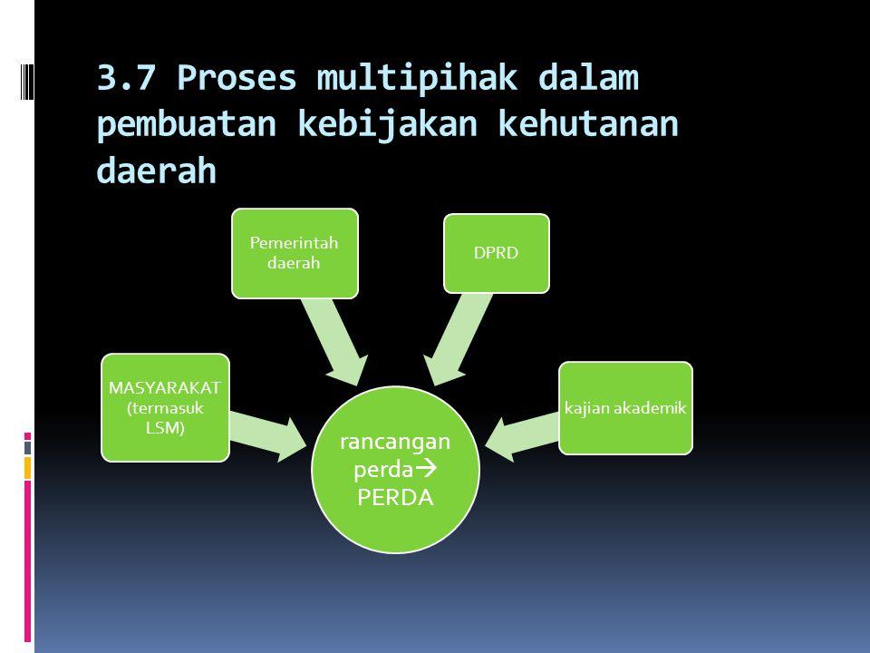  KPH merupakan konsep manajemen hutan yang baik dan diharapkan dapat mendorong ke arah pengelolaan hutan yang lestari.  HKm, HTR dan hutan desa pada