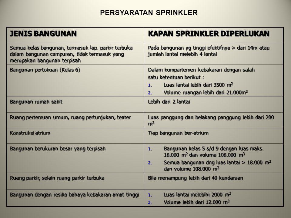 Prinsip kerja Sprinkler otomatis : panas kebakaran fusible bulb/ fusible link meleleh Air menyemprot Katub kontrol terbuka Air dipompa ke jaringan pip
