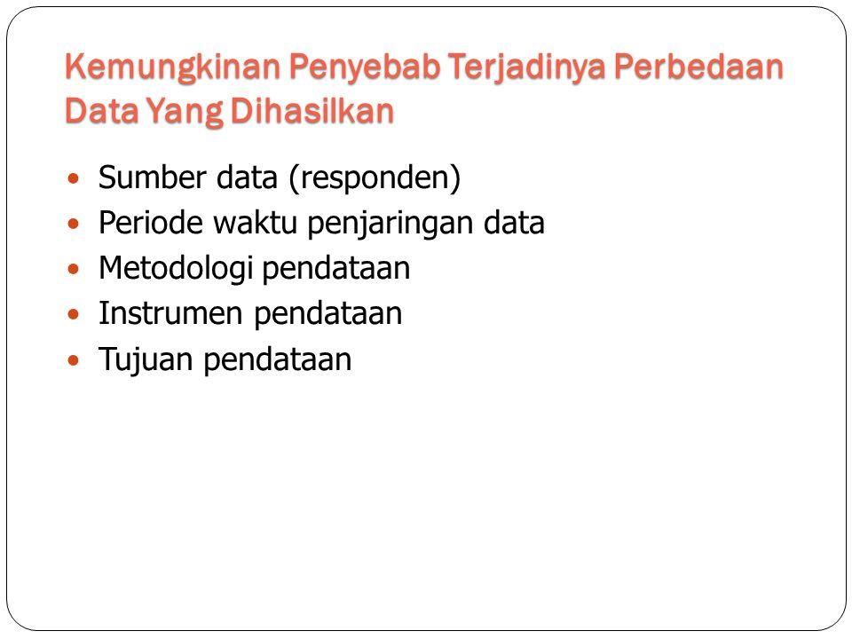  Sumber data (responden)  Periode waktu penjaringan data  Metodologi pendataan  Instrumen pendataan  Tujuan pendataan Kemungkinan Penyebab Terjadinya Perbedaan Data Yang Dihasilkan