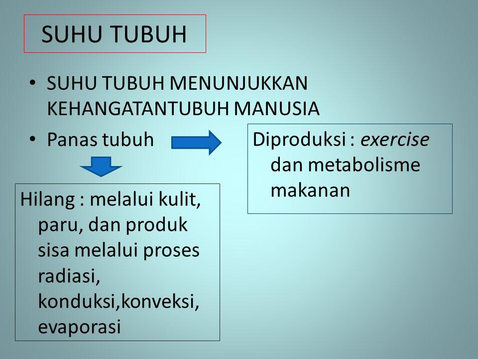 SUHU TUBUH • SUHU TUBUH MENUNJUKKAN KEHANGATANTUBUH MANUSIA • Panas tubuh Diproduksi : exercise dan metabolisme makanan Hilang : melalui kulit, paru,