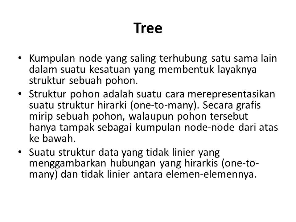 Tree • Kumpulan node yang saling terhubung satu sama lain dalam suatu kesatuan yang membentuk layaknya struktur sebuah pohon.