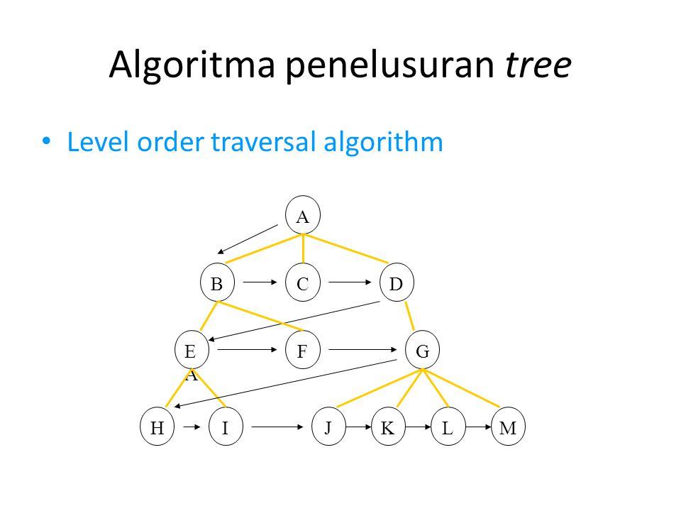 Algoritma penelusuran tree • Level order traversal algorithm A BC F H EAEA G D IJMLK