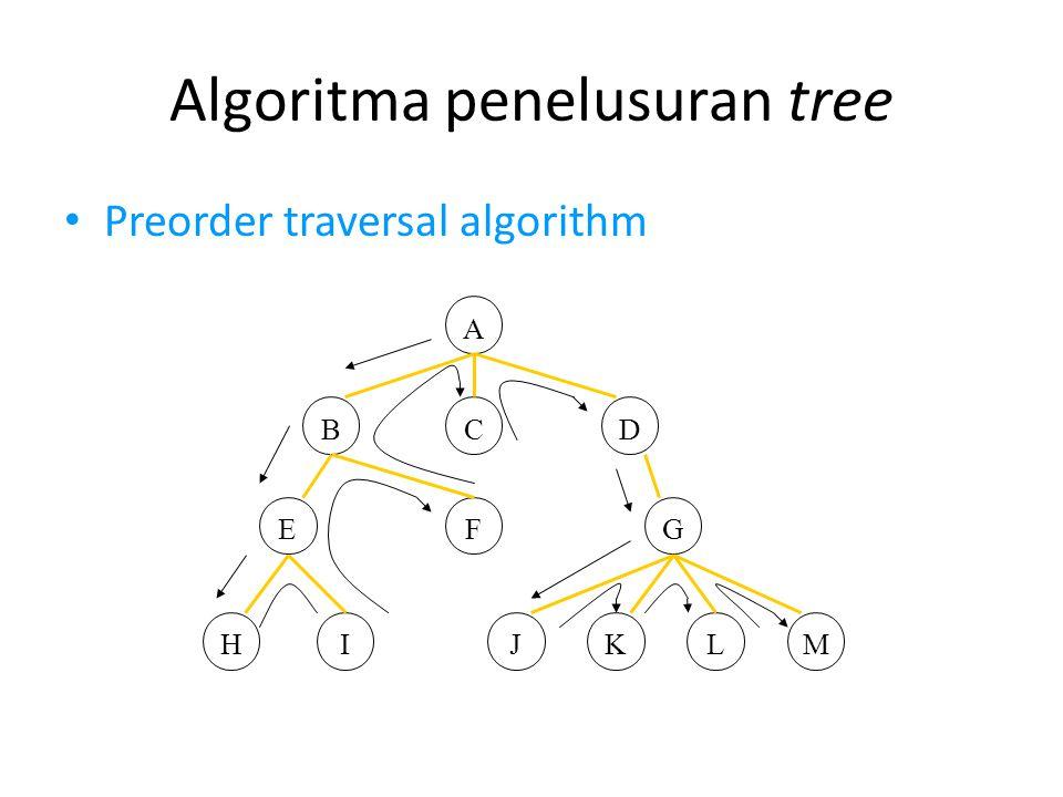 Algoritma penelusuran tree • Preorder traversal algorithm A BC F H EG D IJMLK