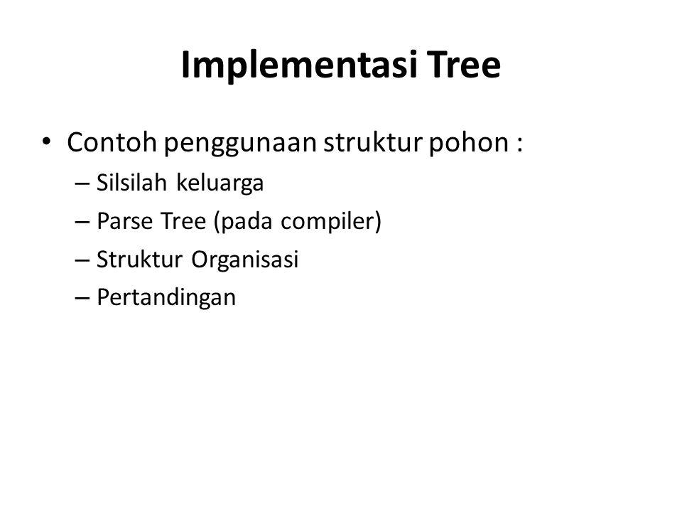 Algoritma penelusuran tree • Level order traversal algorithm • Preorder traversal algorithm • Postorder traversal algorithm