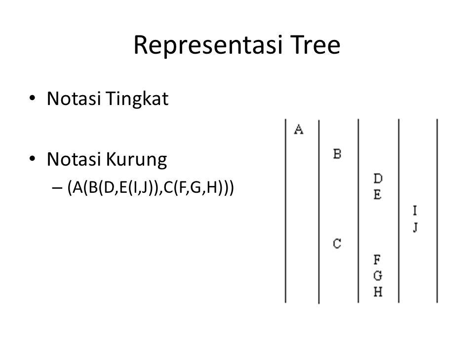 Representasi Tree • Notasi Tingkat • Notasi Kurung – (A(B(D,E(I,J)),C(F,G,H)))