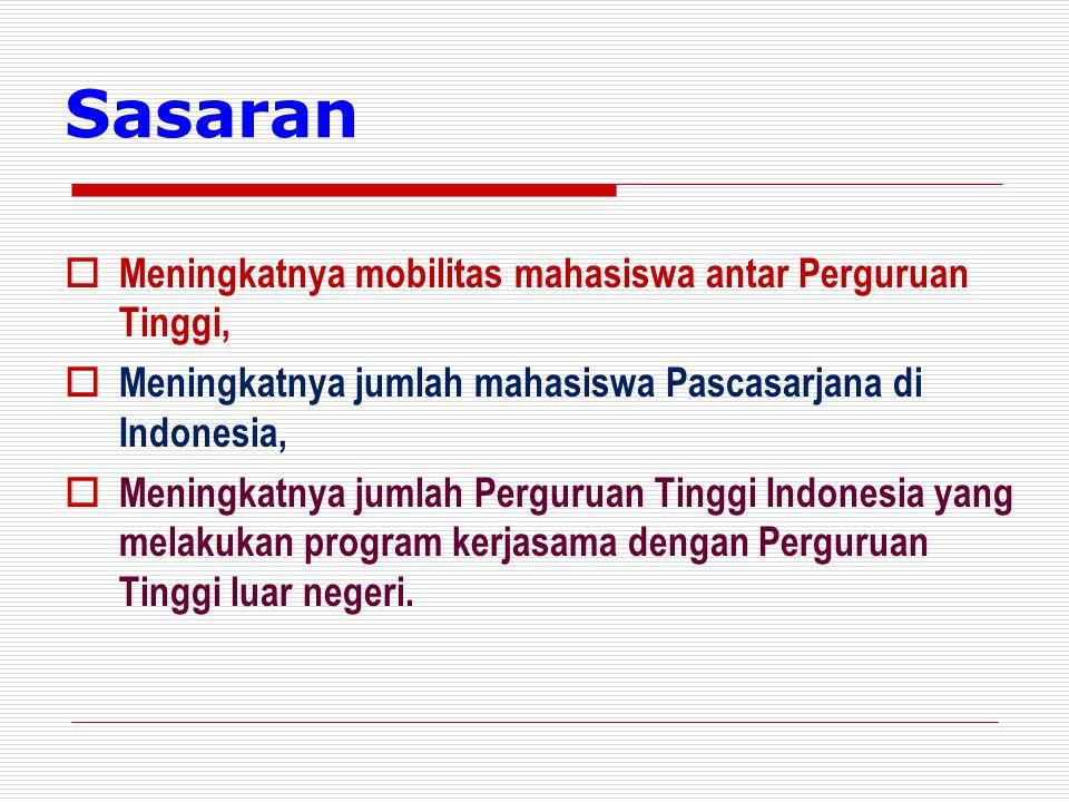  Meningkatnya mobilitas mahasiswa antar Perguruan Tinggi,  Meningkatnya jumlah mahasiswa Pascasarjana di Indonesia,  Meningkatnya jumlah Perguruan