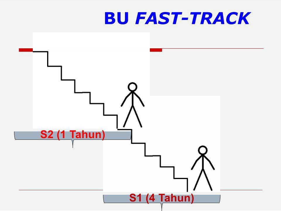 BU FAST-TRACK S1 (4 Tahun) S2 (1 Tahun)