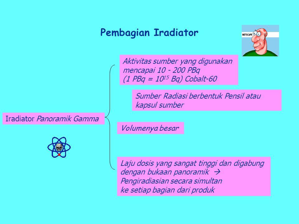 Pembagian Iradiator Iradiator Panoramik Gamma Aktivitas sumber yang digunakan mencapai 10 - 200 PBq (1 PBq = 10 15 Bq) Cobalt-60 Volumenya besar Laju dosis yang sangat tinggi dan digabung dengan bukaan panoramik  Pengiradiasian secara simultan ke setiap bagian dari produk Sumber Radiasi berbentuk Pensil atau kapsul sumber
