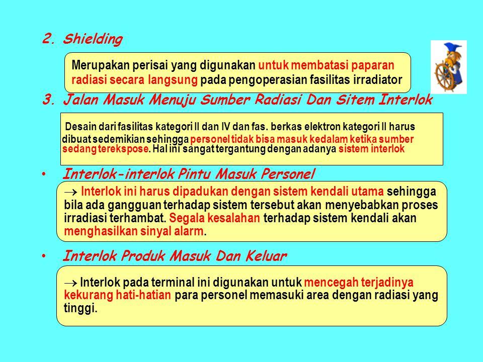 2.Shielding 3.Jalan Masuk Menuju Sumber Radiasi Dan Sitem Interlok Desain dari fasilitas kategori II dan IV dan fas.