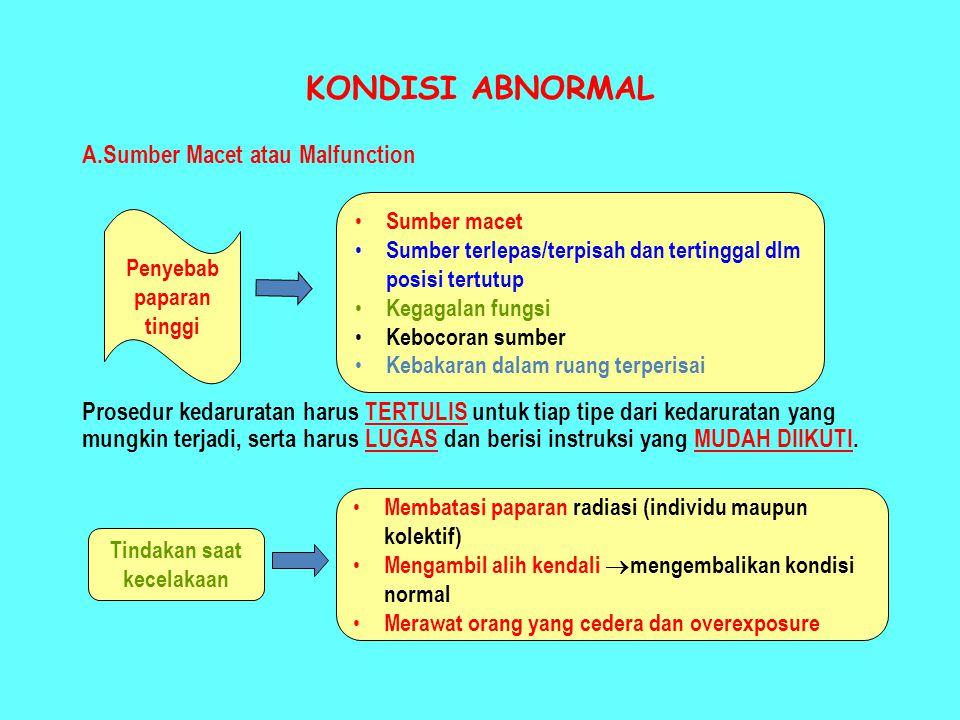 KONDISI ABNORMAL A.Sumber Macet atau Malfunction Prosedur kedaruratan harus TERTULIS untuk tiap tipe dari kedaruratan yang mungkin terjadi, serta harus LUGAS dan berisi instruksi yang MUDAH DIIKUTI.
