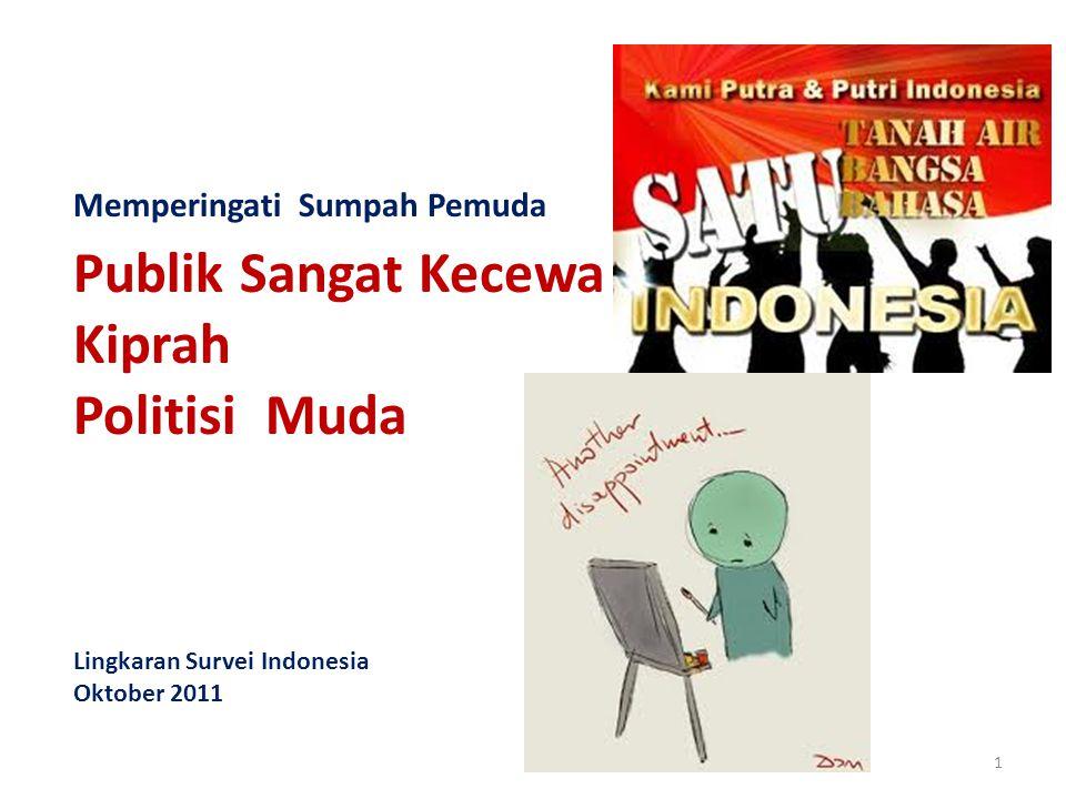 1 Memperingati Sumpah Pemuda Publik Sangat Kecewa Kiprah Politisi Muda Lingkaran Survei Indonesia Oktober 2011
