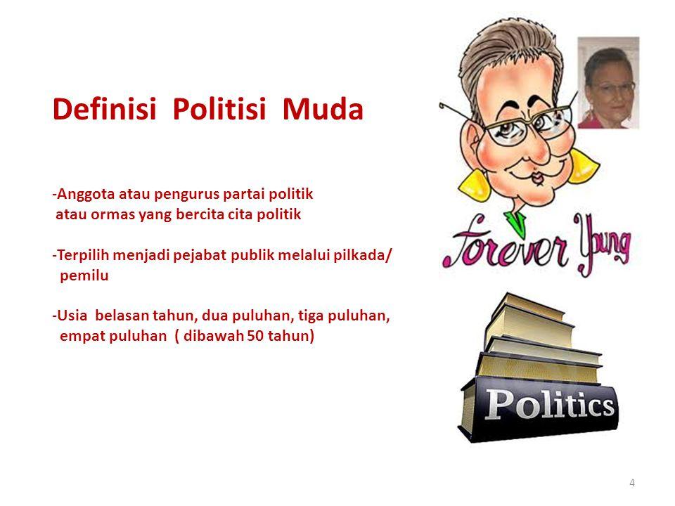 4 Definisi Politisi Muda -Anggota atau pengurus partai politik atau ormas yang bercita cita politik -Terpilih menjadi pejabat publik melalui pilkada/ pemilu -Usia belasan tahun, dua puluhan, tiga puluhan, empat puluhan ( dibawah 50 tahun)