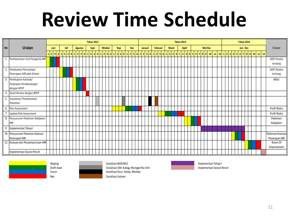 Review Time Schedule 21