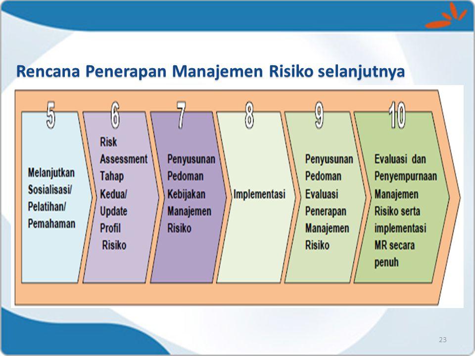 23 Rencana Penerapan Manajemen Risiko selanjutnya
