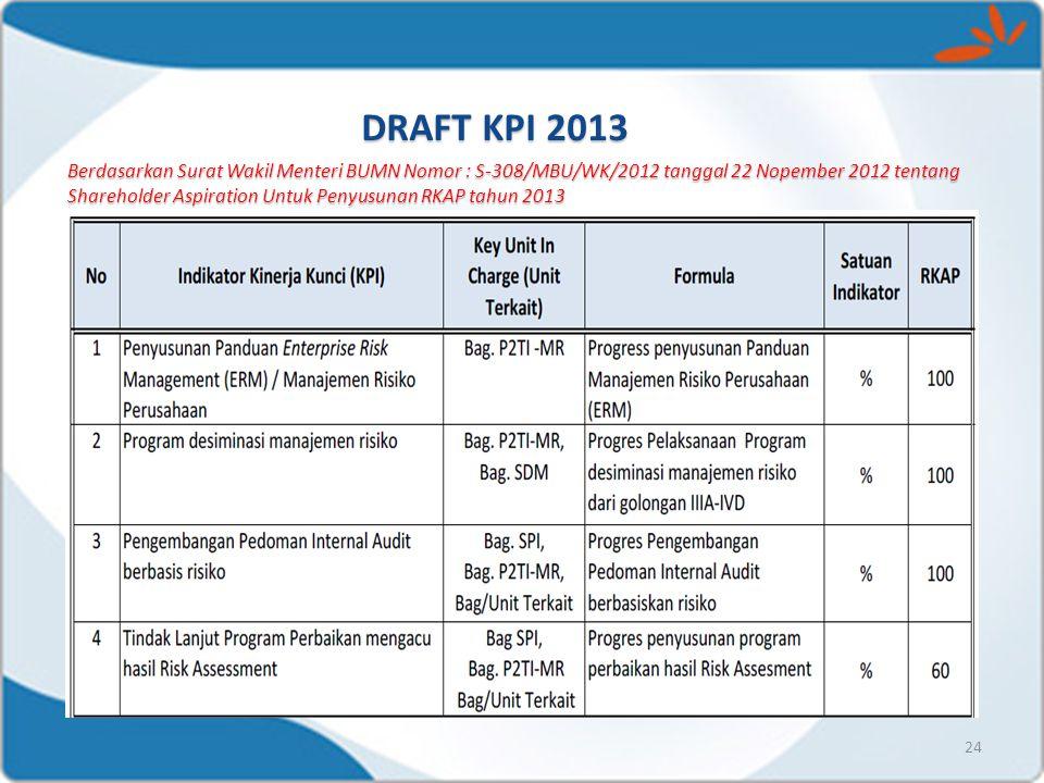 24 DRAFT KPI 2013 Berdasarkan Surat Wakil Menteri BUMN Nomor : S-308/MBU/WK/2012 tanggal 22 Nopember 2012 tentang Shareholder Aspiration Untuk Penyusu
