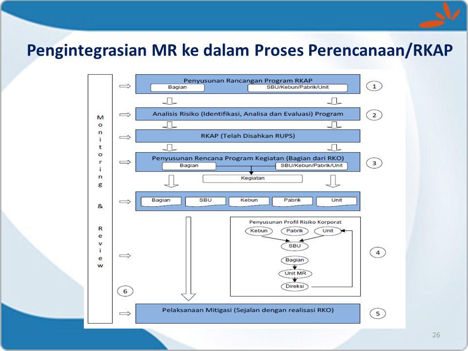 Pengintegrasian MR ke dalam Proses Perencanaan/RKAP 26