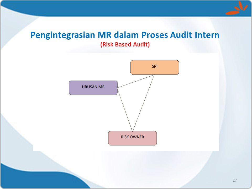 27 Pengintegrasian MR dalam Proses Audit Intern (Risk Based Audit)
