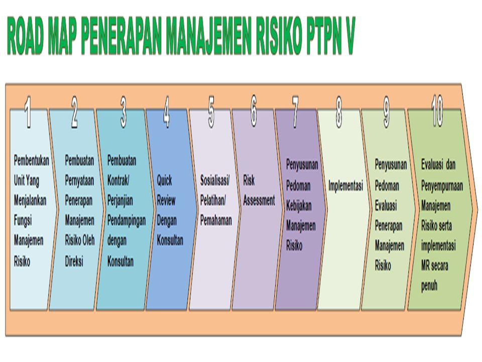 Time Schedule Penerapan MR 19 Tahapan Yang Belum Terlaksana Tahapan Yang Sedang Dilaksanakan
