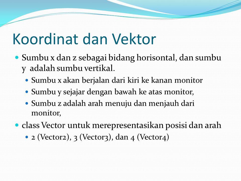 Koordinat dan Vektor  Sumbu x dan z sebagai bidang horisontal, dan sumbu y adalah sumbu vertikal.