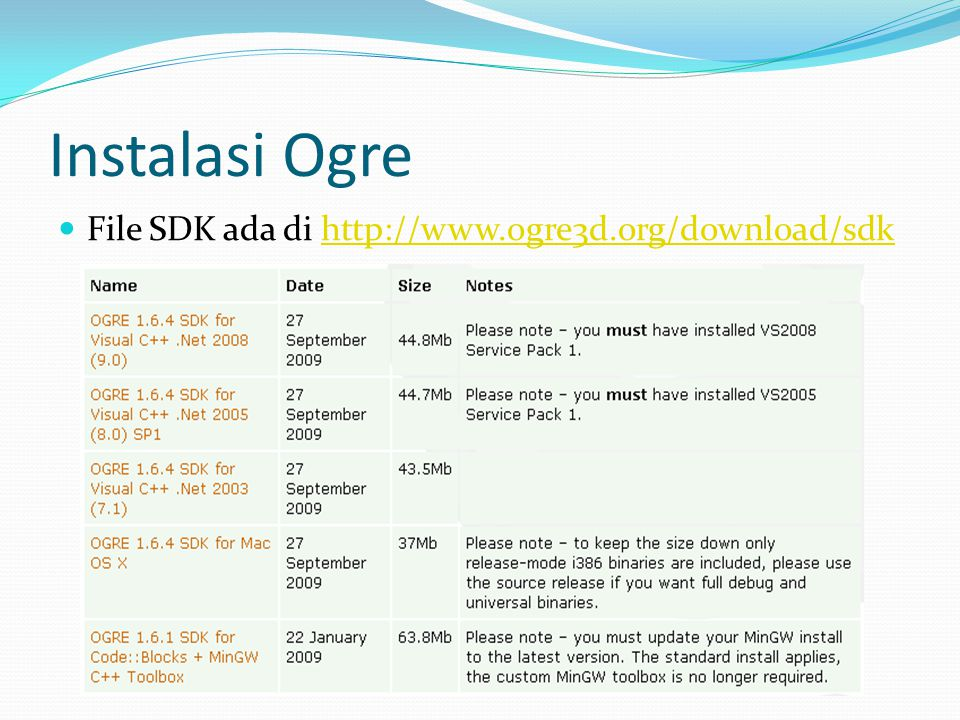 Instalasi Ogre  File SDK ada di http://www.ogre3d.org/download/sdkhttp://www.ogre3d.org/download/sdk