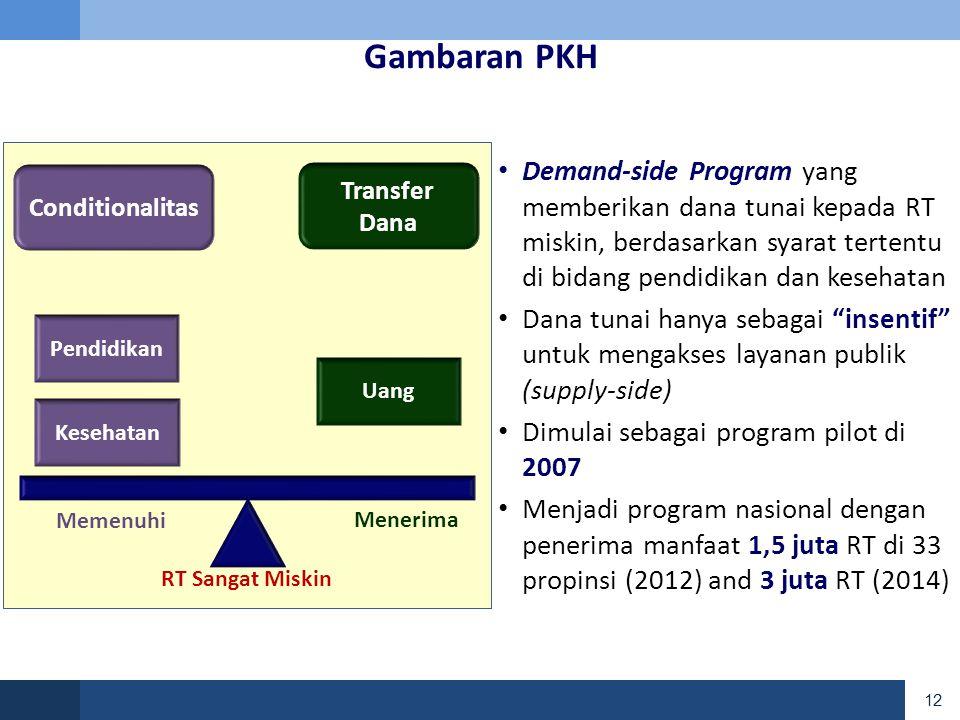 12 • Demand-side Program yang memberikan dana tunai kepada RT miskin, berdasarkan syarat tertentu di bidang pendidikan dan kesehatan • Dana tunai hanya sebagai insentif untuk mengakses layanan publik (supply-side) • Dimulai sebagai program pilot di 2007 • Menjadi program nasional dengan penerima manfaat 1,5 juta RT di 33 propinsi (2012) and 3 juta RT (2014) Conditionalitas RT Sangat Miskin Memenuhi Menerima Transfer Dana Pendidikan Kesehatan Uang Gambaran PKH