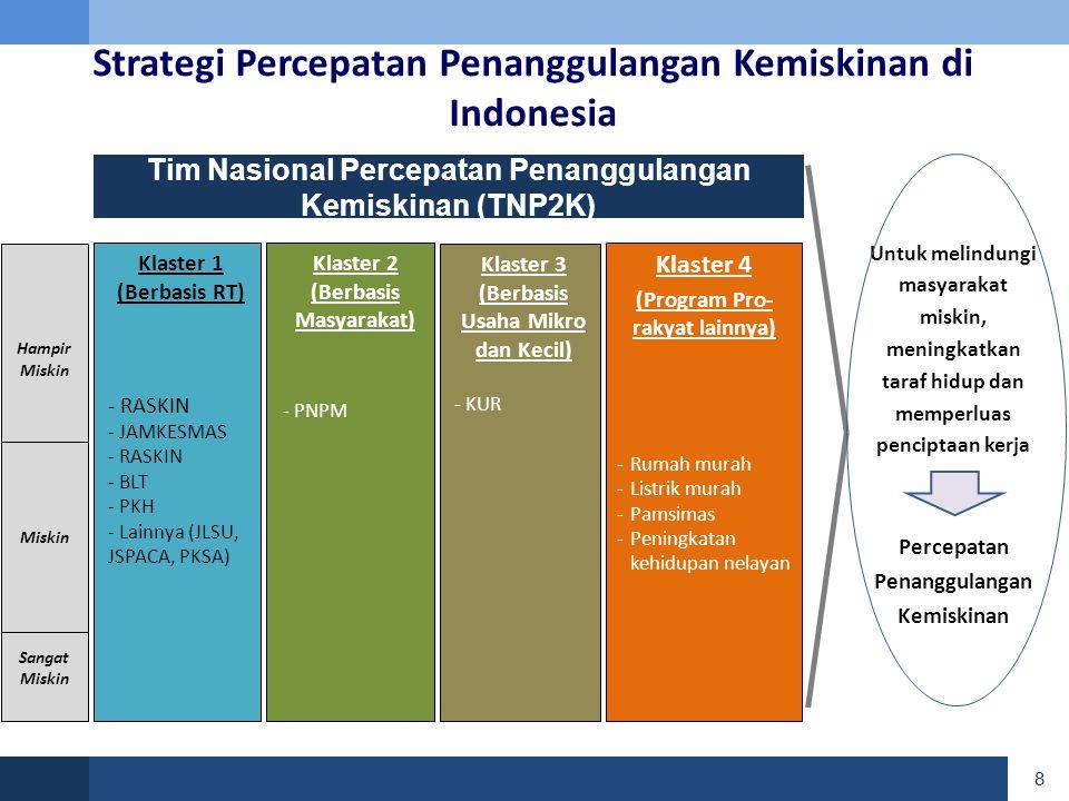 Sangat Miskin Miskin Hampir Miskin Klaster 1 (Berbasis RT) - RASKIN - JAMKESMAS - RASKIN - BLT - PKH - Lainnya (JLSU, JSPACA, PKSA) Klaster 2 (Berbasis Masyarakat) - PNPM Klaster 3 (Berbasis Usaha Mikro dan Kecil) - KUR Klaster 4 (Program Pro- rakyat lainnya) -Rumah murah -Listrik murah -Pamsimas -Peningkatan kehidupan nelayan Tim Nasional Percepatan Penanggulangan Kemiskinan (TNP2K) Untuk melindungi masyarakat miskin, meningkatkan taraf hidup dan memperluas penciptaan kerja Percepatan Penanggulangan Kemiskinan Strategi Percepatan Penanggulangan Kemiskinan di Indonesia 8