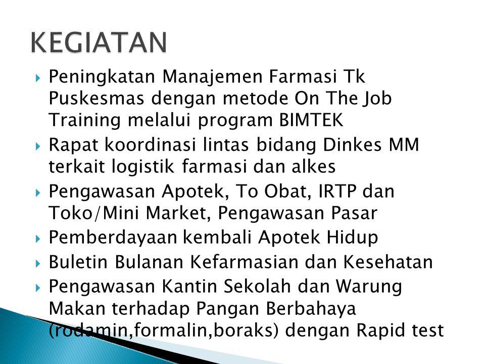  Peningkatan Manajemen Farmasi Tk Puskesmas dengan metode On The Job Training melalui program BIMTEK  Rapat koordinasi lintas bidang Dinkes MM terka