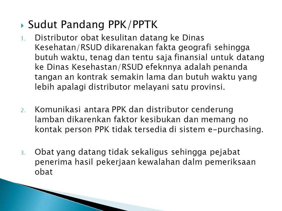  Sudut Pandang PPK/PPTK 1.