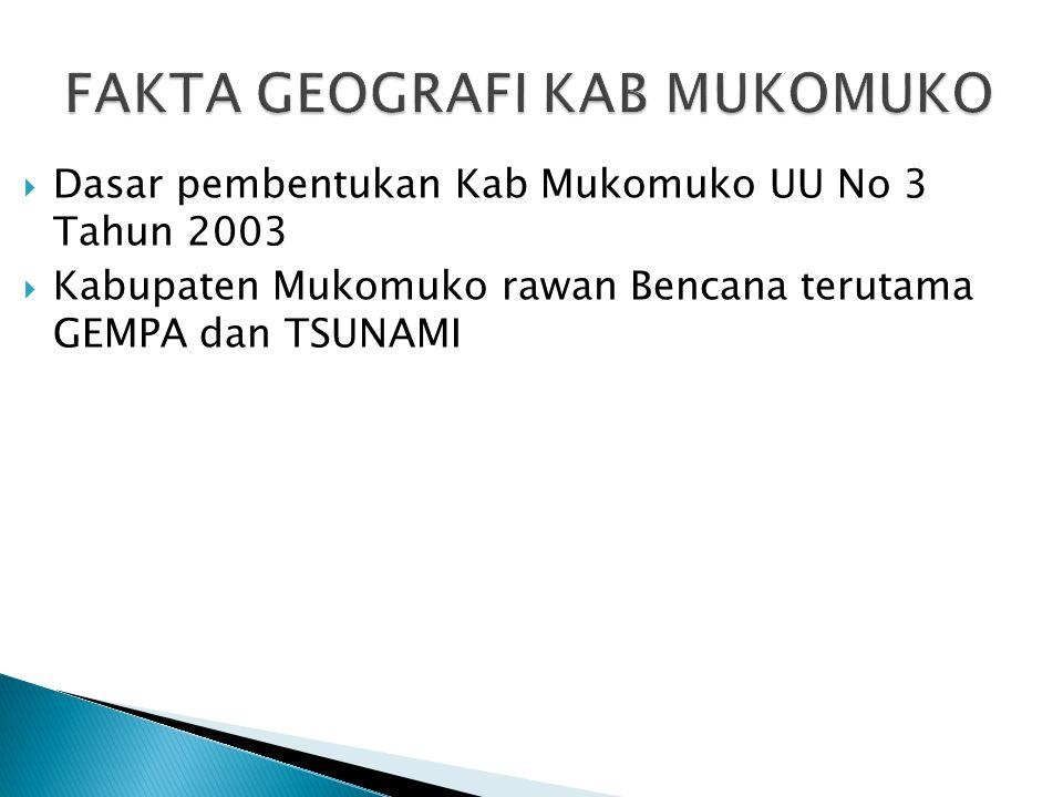  Dasar pembentukan Kab Mukomuko UU No 3 Tahun 2003  Kabupaten Mukomuko rawan Bencana terutama GEMPA dan TSUNAMI
