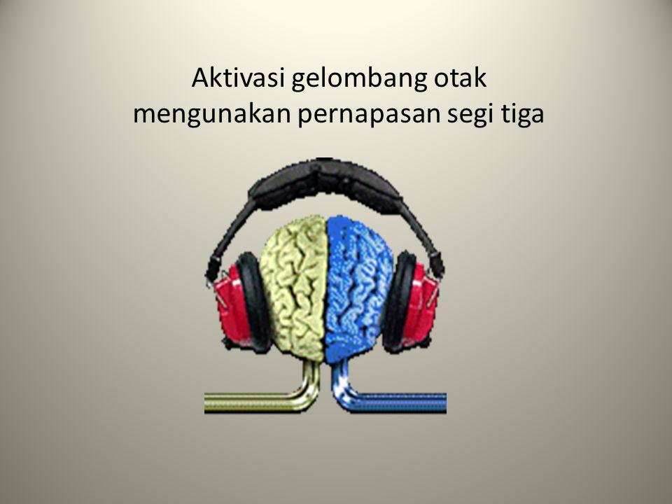 Siapa Yang Cocok Menggunakan Aktivasi brainwave ? • Pelajar atau mahasiswa yang ingin meningkatkan kemampuan belajarnya. • Semua orang yang merasa but