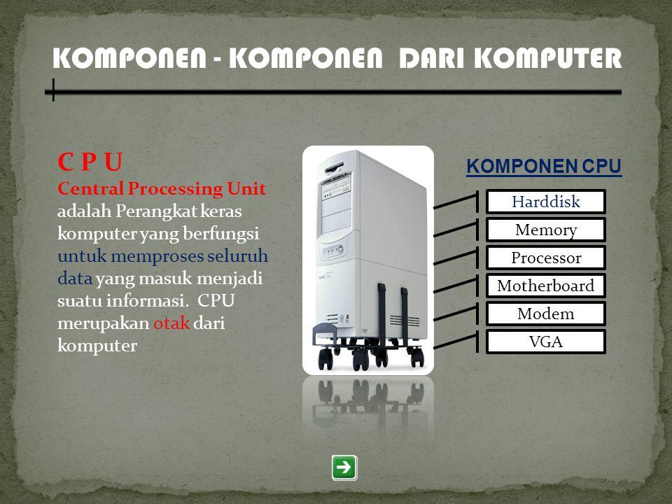 KOMPONEN - KOMPONEN DARI KOMPUTER C P U Central Processing Unit adalah Perangkat keras komputer yang berfungsi untuk memproses seluruh data yang masuk
