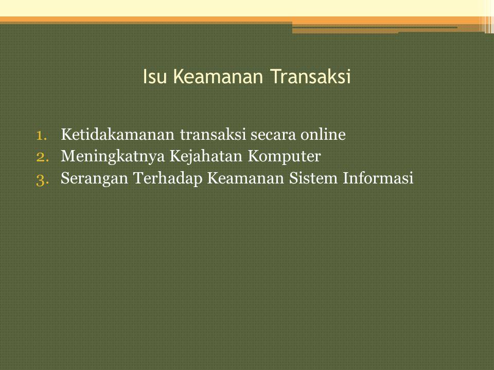 Isu Keamanan Transaksi 1.Ketidakamanan transaksi secara online 2.Meningkatnya Kejahatan Komputer 3.Serangan Terhadap Keamanan Sistem Informasi