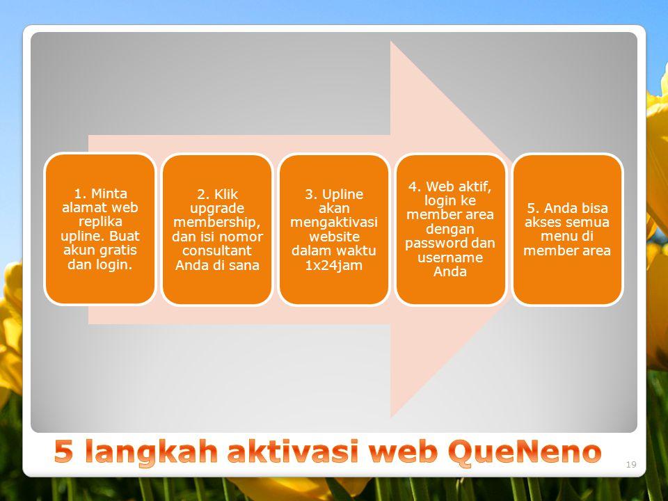 1. Minta alamat web replika upline. Buat akun gratis dan login. 2. Klik upgrade membership, dan isi nomor consultant Anda di sana 3. Upline akan menga